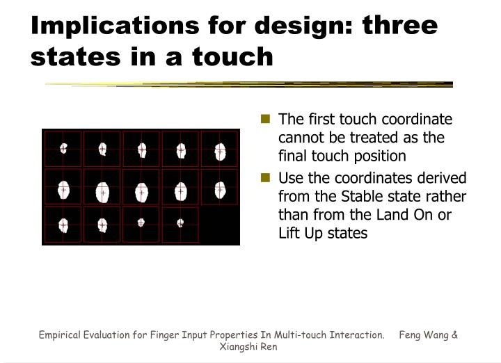 Implications for design: