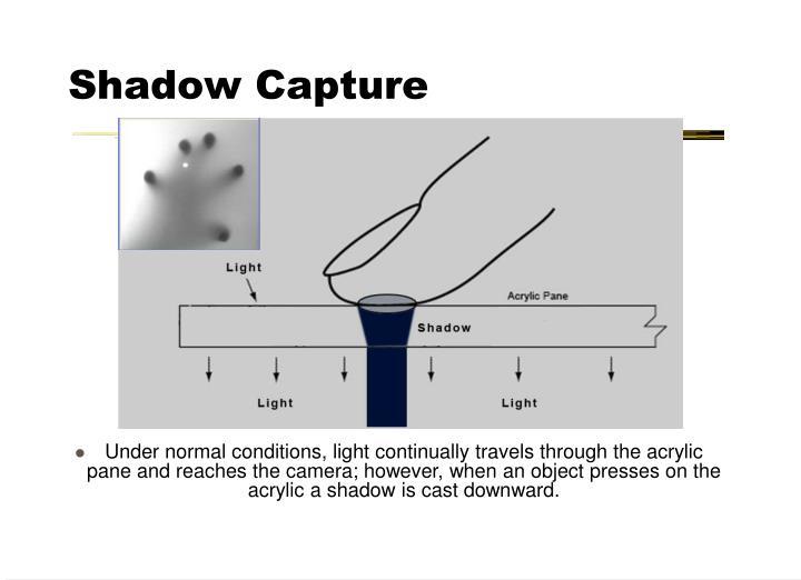 Shadow Capture