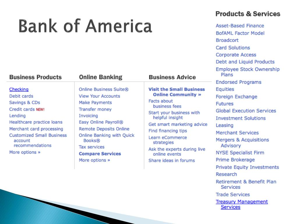 PPT - The Credit Card Industry PowerPoint Presentation - ID