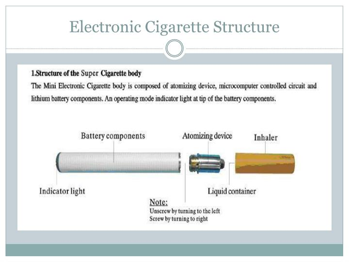Electronic Cigarette Structure