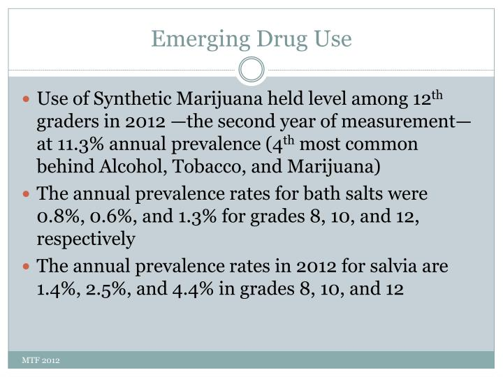 Emerging Drug Use