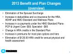2013 benefit and plan changes overview