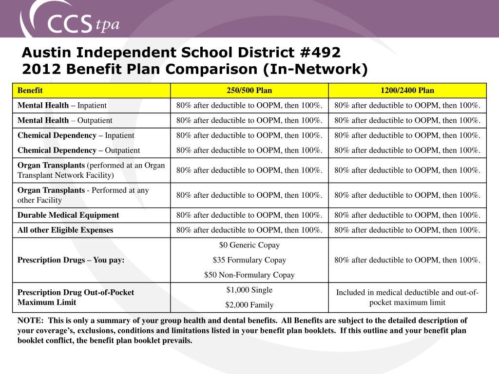 PPT - Independent School District #492 Austin Public Schools