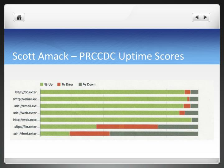Scott Amack – PRCCDC