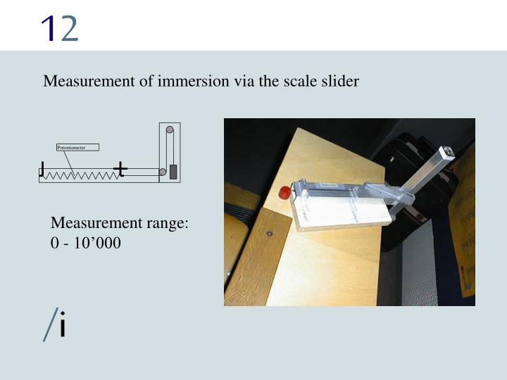 Measurement of immersion via the scale slider