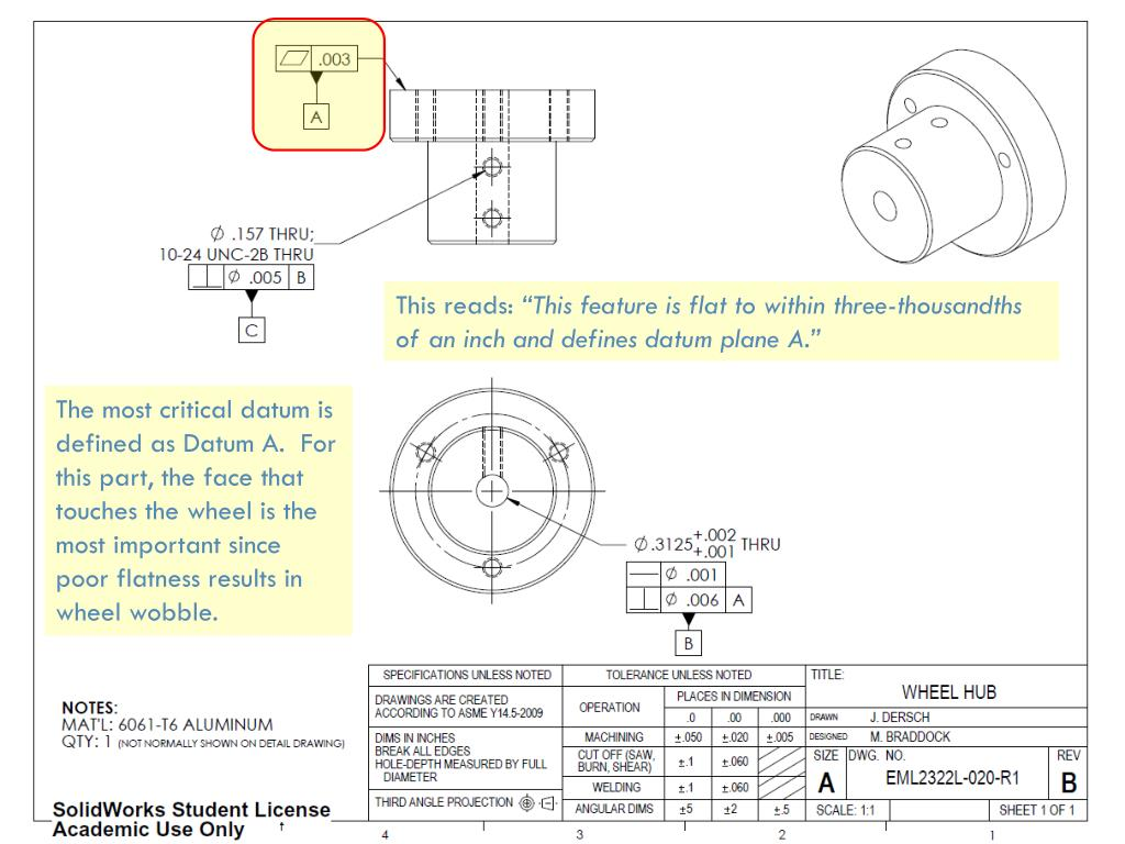 PPT - Assigned Wheel Hub – GD&T PowerPoint Presentation - ID