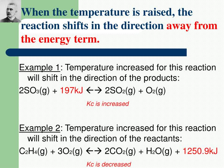 When the temperature is raised, the reaction shifts in the direction