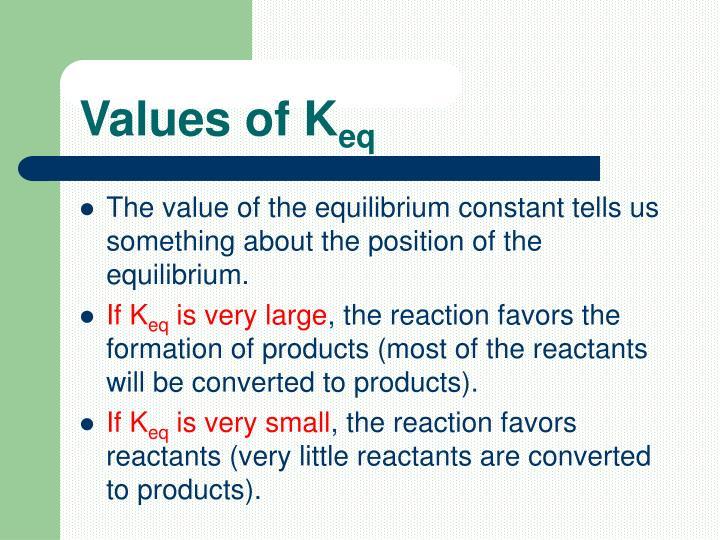 Values of K