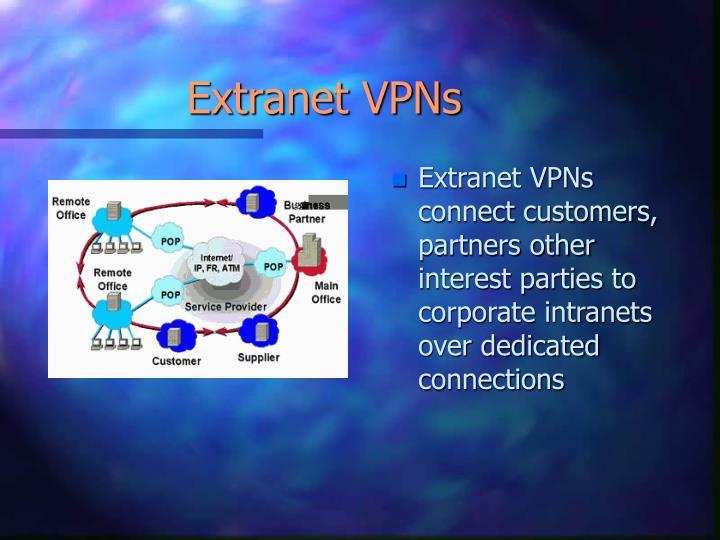 Extranet VPNs