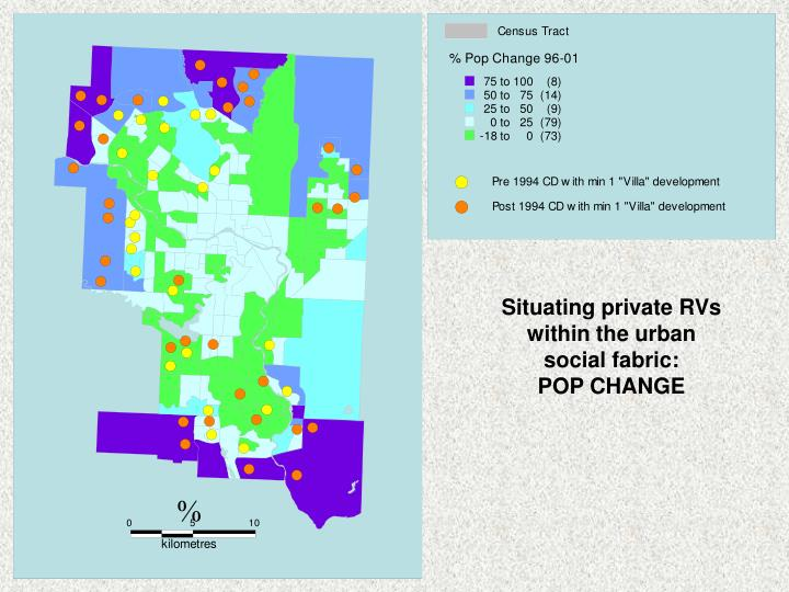 Situating private RVs within the urban social fabric: