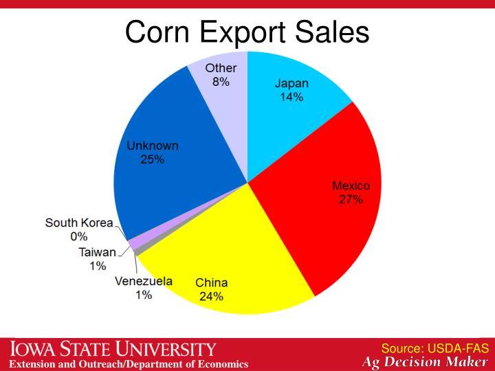 Corn Export Sales