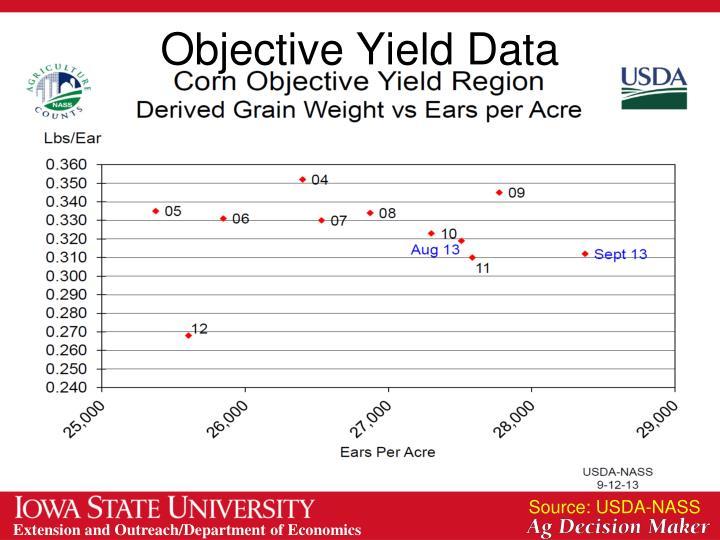 Objective Yield Data