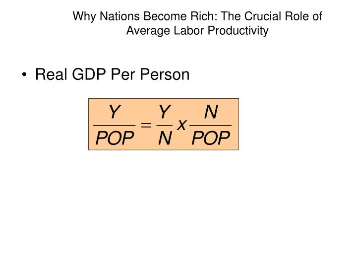 Why Nations Become Rich: The Crucial Role of Average Labor Productivity