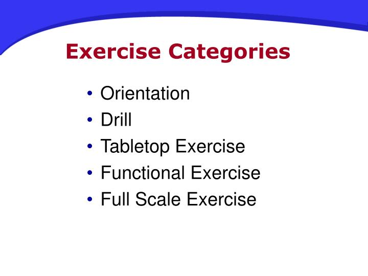 Exercise Categories