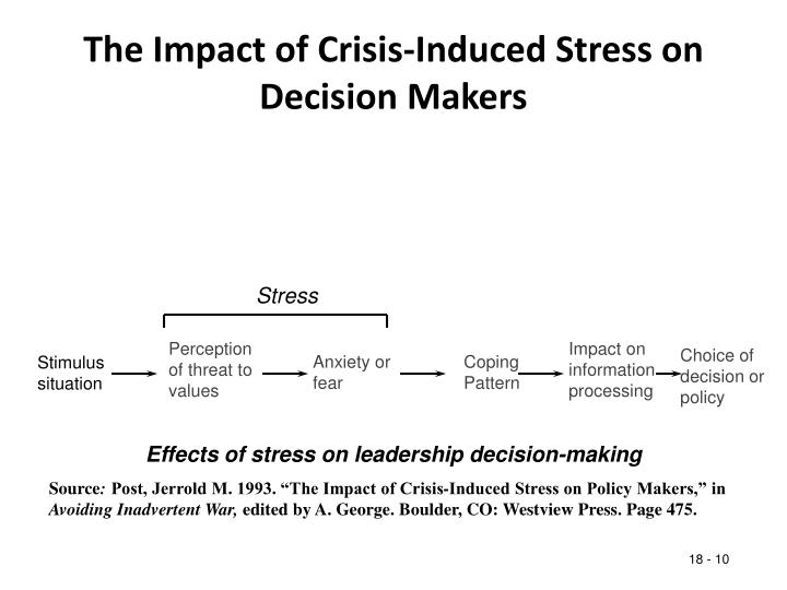 the effects of stress on decision making In his contribution he alludes to the prefrontal-subcortical circuits underlying choking under pressure circuits involved in decisions and sensitive to the effects of stress optimal decision-making and performance hinges on an interconnected set of prefrontal-limbic-striatal networks (eg gläscher et al, 2012 van den bos et.