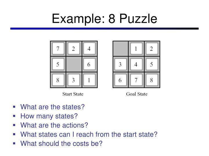 Example: 8 Puzzle