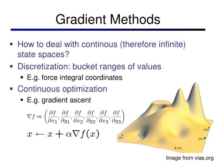 Gradient Methods