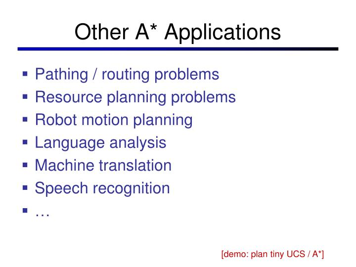 Other A* Applications
