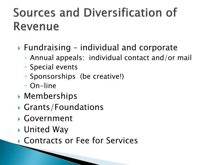 Sources and Diversification of Revenue