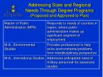 addressing state and regional needs through degree programs proposed and approved to plan