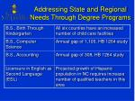 addressing state and regional needs through degree programs1
