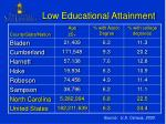 low educational attainment