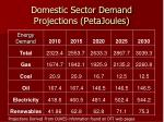 domestic sector demand projections petajoules