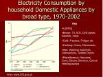 electricity consumption by household domestic appliances by broad type 1970 2002