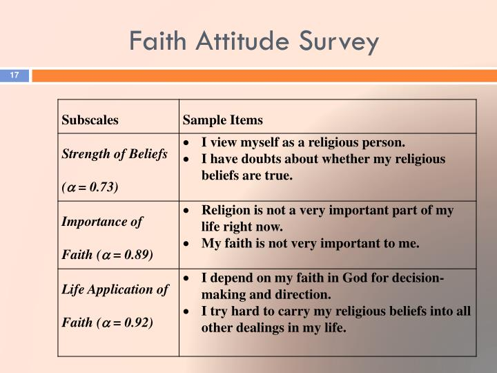 Faith Attitude Survey