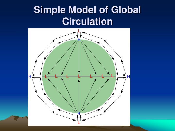 Simple Model of Global Circulation