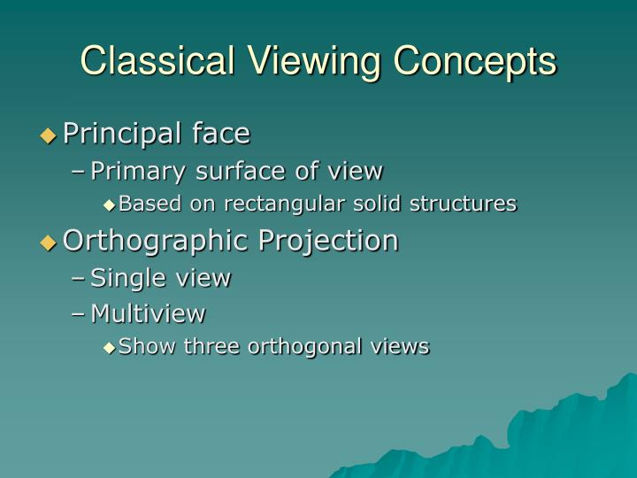Classical Viewing Concepts
