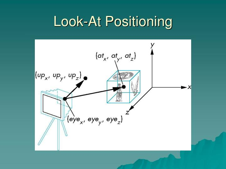 Look-At Positioning