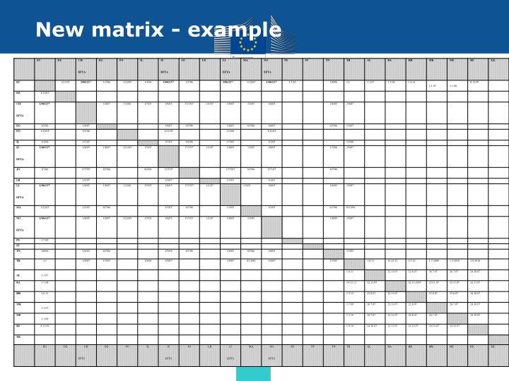 New matrix - example