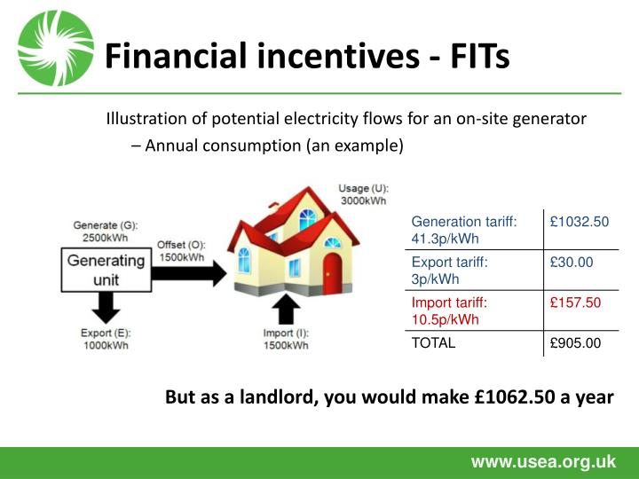 Financial incentives - FITs