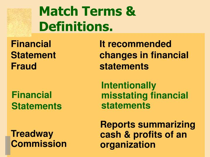 Match Terms & Definitions.