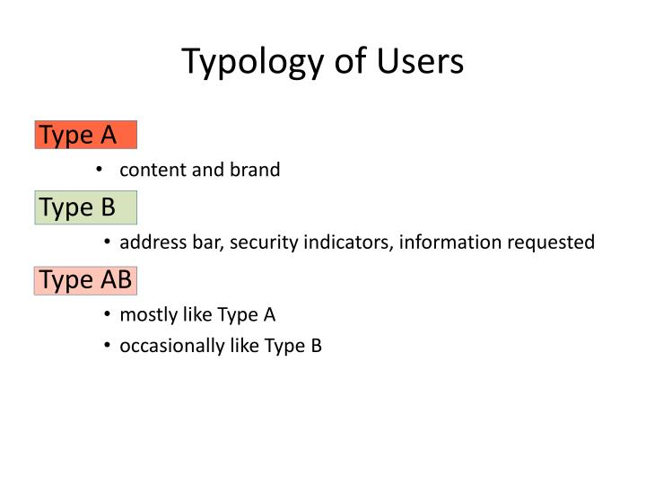 Typology of Users
