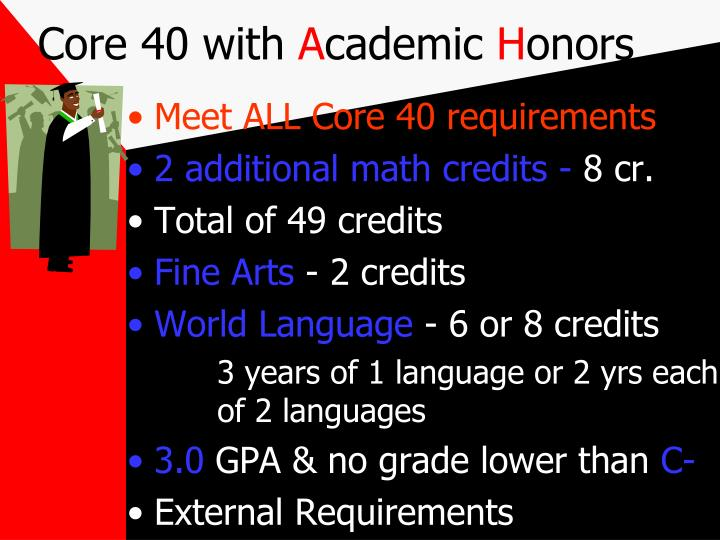 Meet ALL Core 40 requirements
