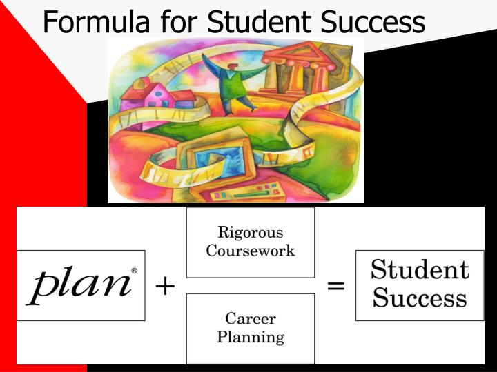 formula for acheiving success n college Retention and student success: implementing strategies that make a difference a sharpened focus on retention, persistence, and graduation has colleges and universities looking for more effective ways to support student success.