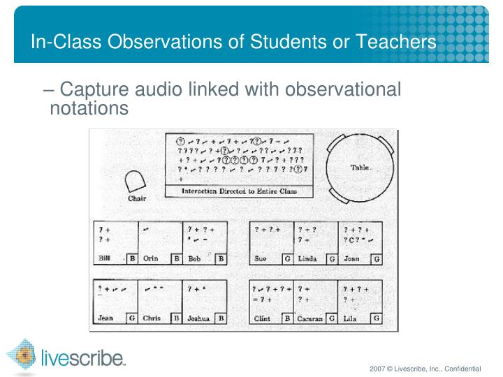 In-Class Observations of Students or Teachers