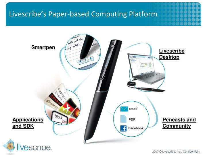 Livescribe's Paper-based Computing Platform