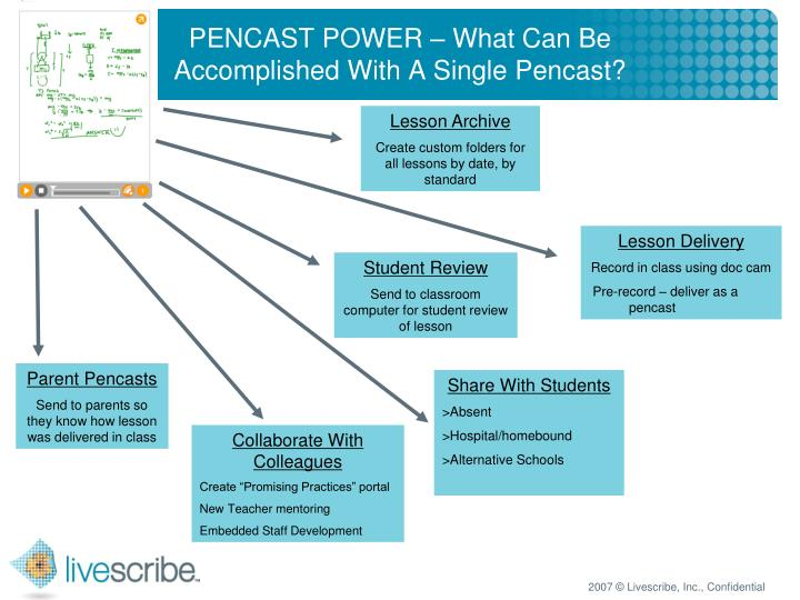 PENCAST POWER – What Can Be