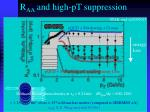 r aa and high pt suppression