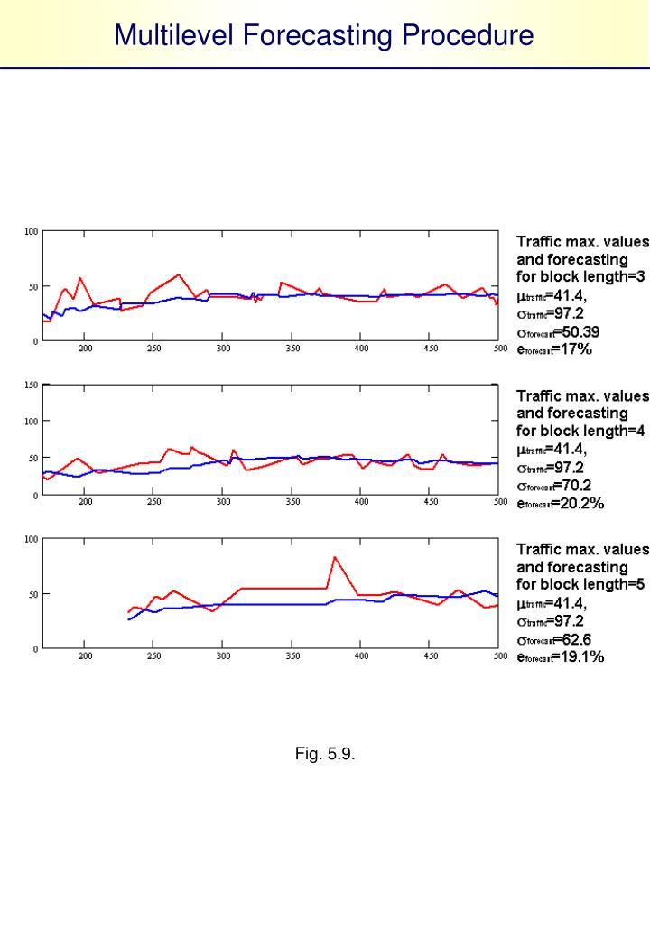 Multilevel Forecasting Procedure