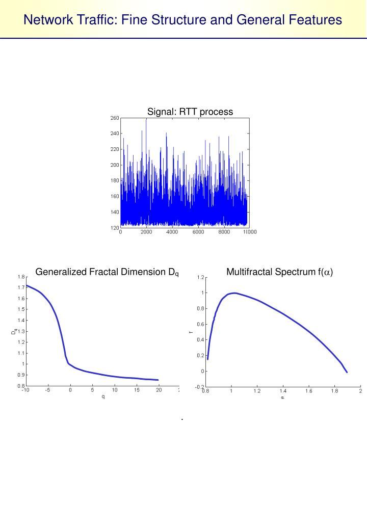 Signal: RTT process