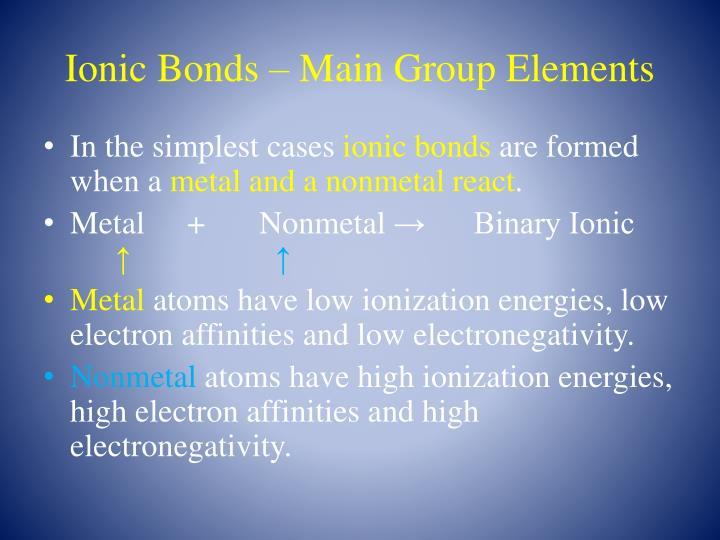 Ionic Bonds – Main Group Elements