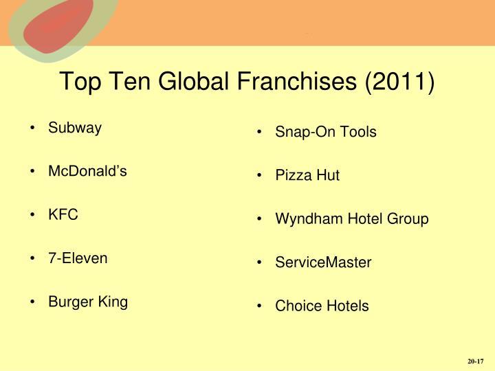 Top Ten Global Franchises (2011)