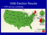 1936 election results