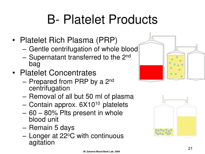 B- Platelet Products