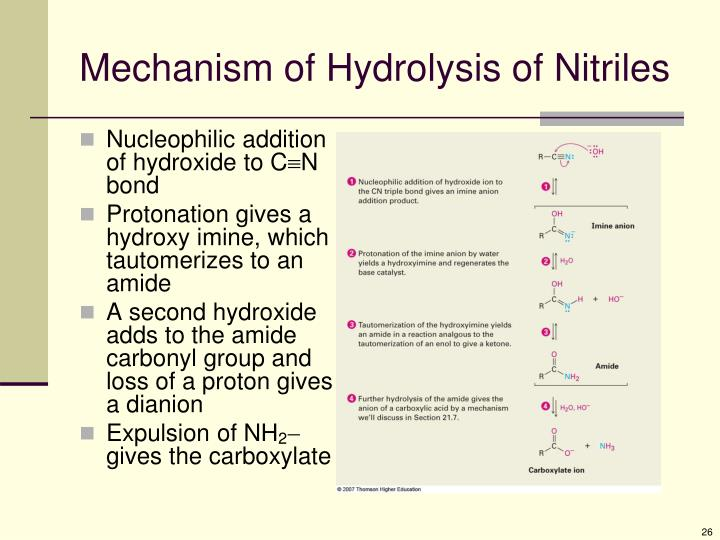 Mechanism of Hydrolysis of Nitriles
