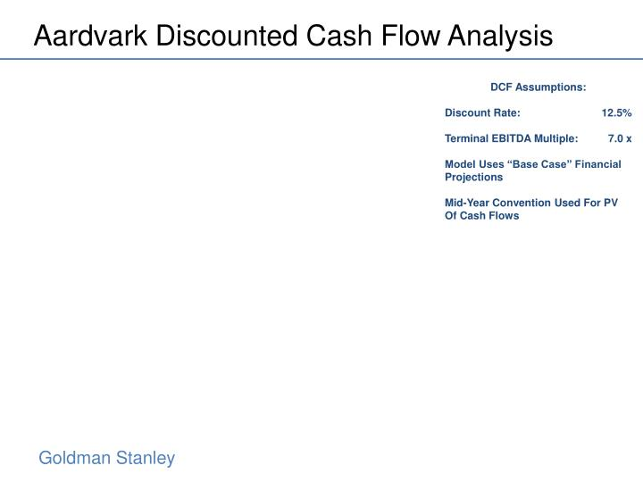 Aardvark Discounted Cash Flow Analysis
